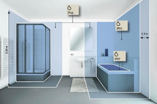 Spot encastrable salle de bains ou lieux humides for Protection salle de bain